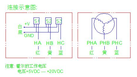 电机接线方式